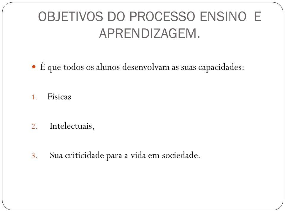OBJETIVOS DO PROCESSO ENSINO E APRENDIZAGEM.
