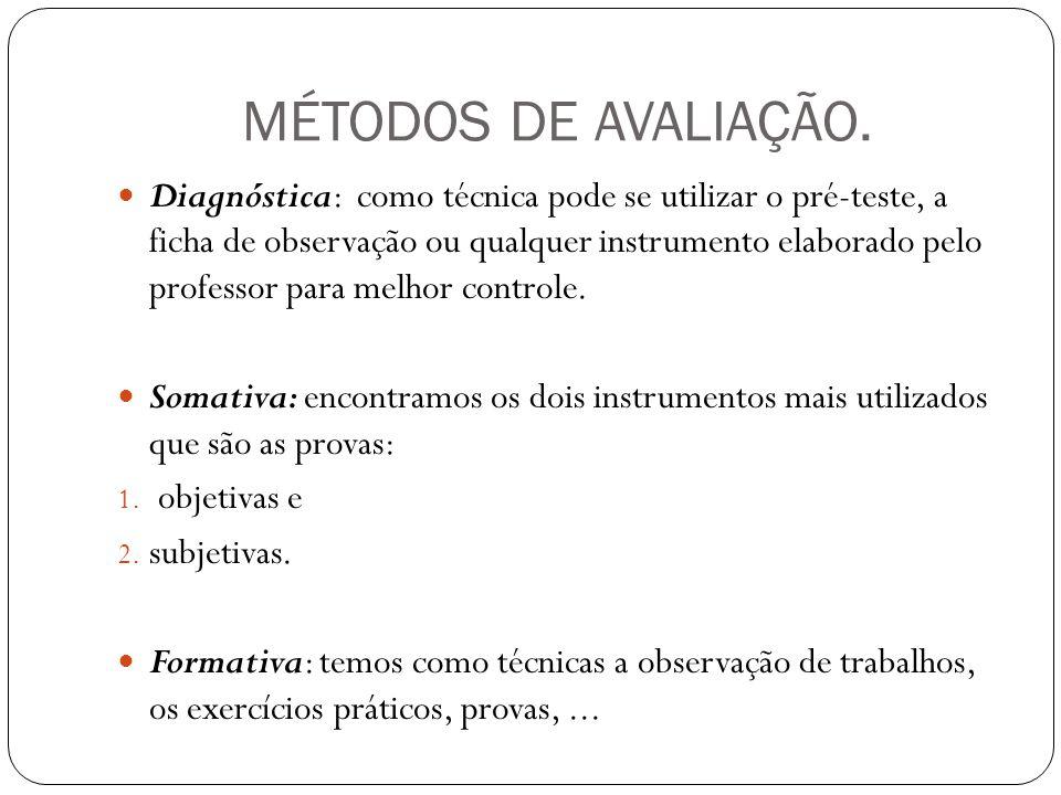 MÉTODOS DE AVALIAÇÃO.