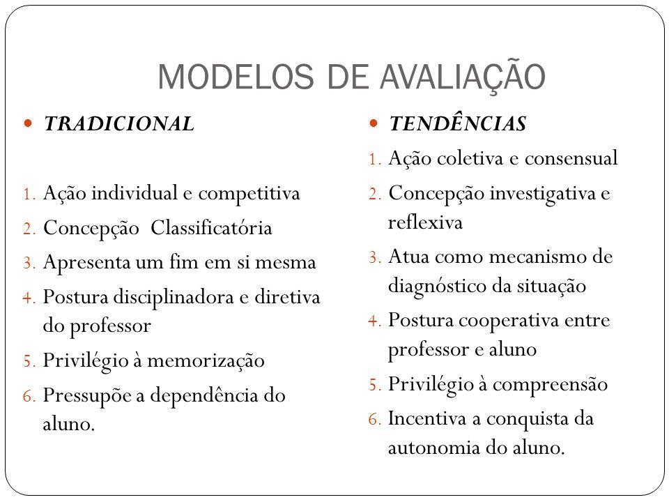 MODELOS DE AVALIAÇÃO TRADICIONAL Ação individual e competitiva