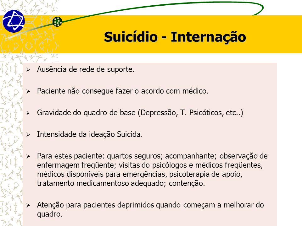 Suicídio - Internação Ausência de rede de suporte.