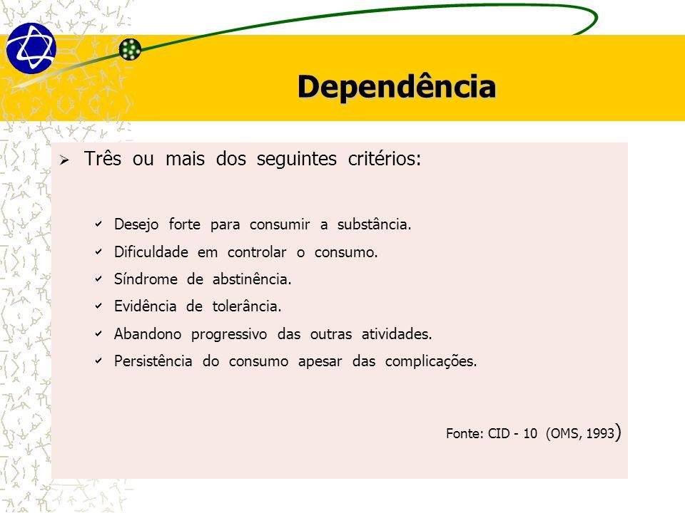 Dependência Três ou mais dos seguintes critérios: