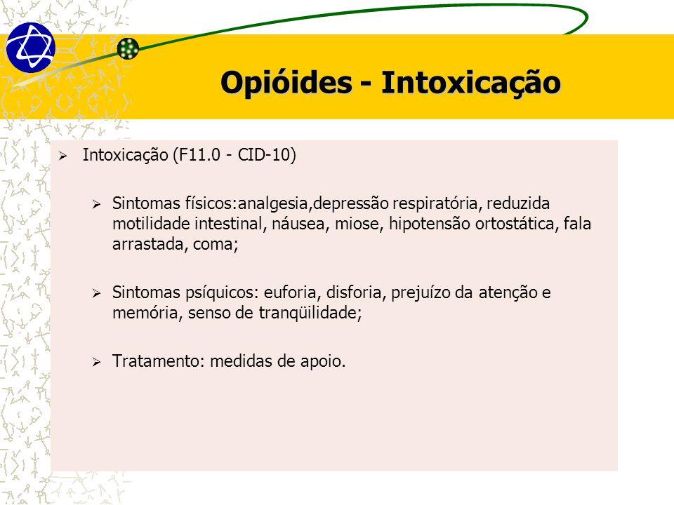 Opióides - Intoxicação