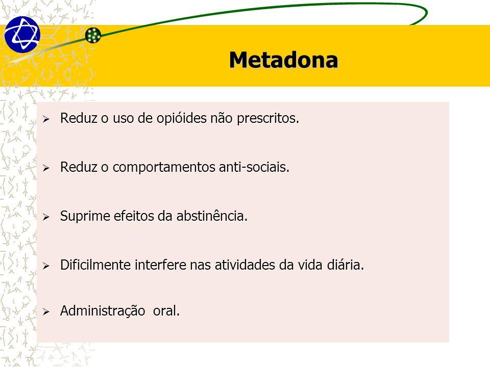 Metadona Reduz o uso de opióides não prescritos.
