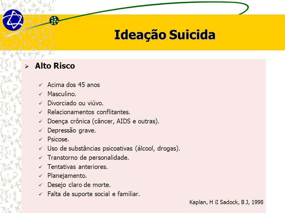 Ideação Suicida Alto Risco Acima dos 45 anos Masculino.