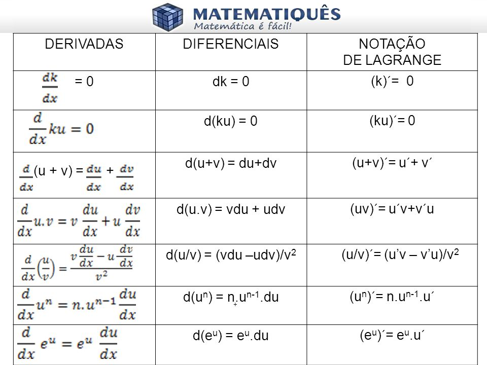 DERIVADAS DIFERENCIAIS NOTAÇÃO DE LAGRANGE = 0 dk = 0 (k)´= 0