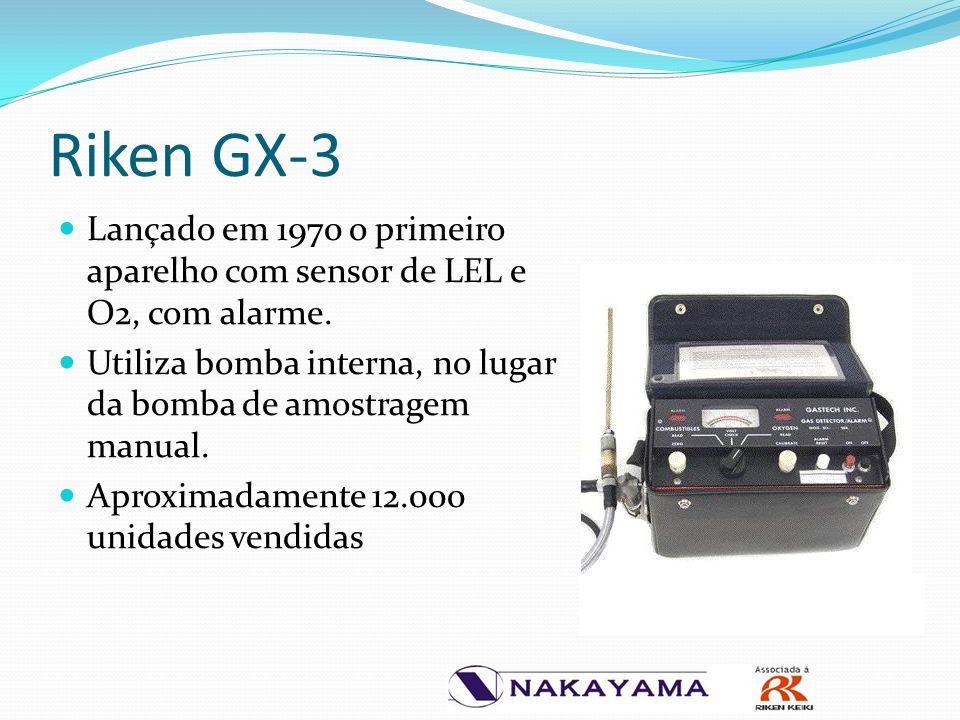 Riken GX-3 Lançado em 1970 o primeiro aparelho com sensor de LEL e O2, com alarme. Utiliza bomba interna, no lugar da bomba de amostragem manual.