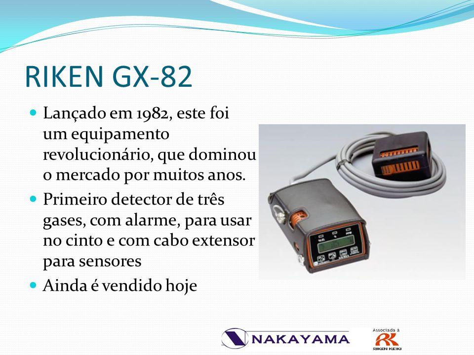 RIKEN GX-82 Lançado em 1982, este foi um equipamento revolucionário, que dominou o mercado por muitos anos.