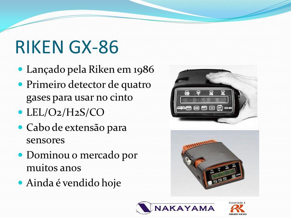 RIKEN GX-86 Lançado pela Riken em 1986