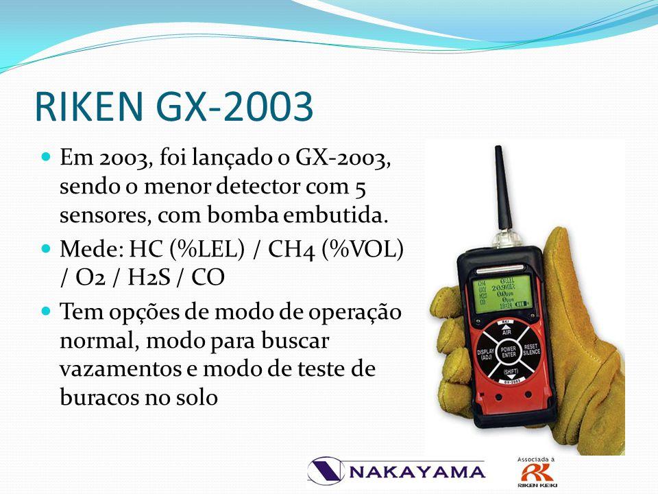 RIKEN GX-2003 Em 2003, foi lançado o GX-2003, sendo o menor detector com 5 sensores, com bomba embutida.
