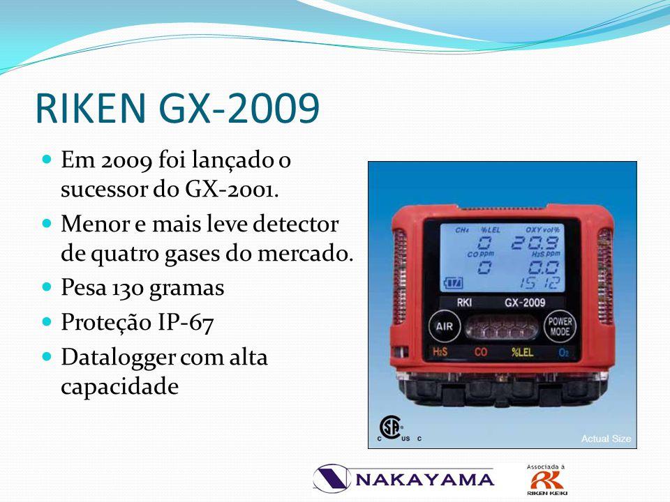 RIKEN GX-2009 Em 2009 foi lançado o sucessor do GX-2001.
