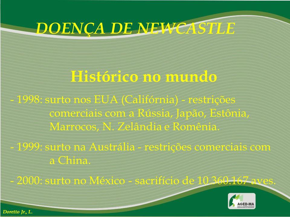 DOENÇA DE NEWCASTLE Histórico no mundo
