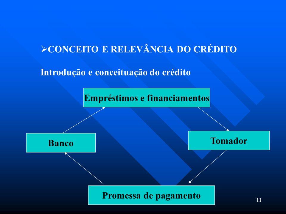 Empréstimos e financiamentos