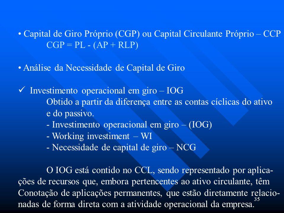 Capital de Giro Próprio (CGP) ou Capital Circulante Próprio – CCP