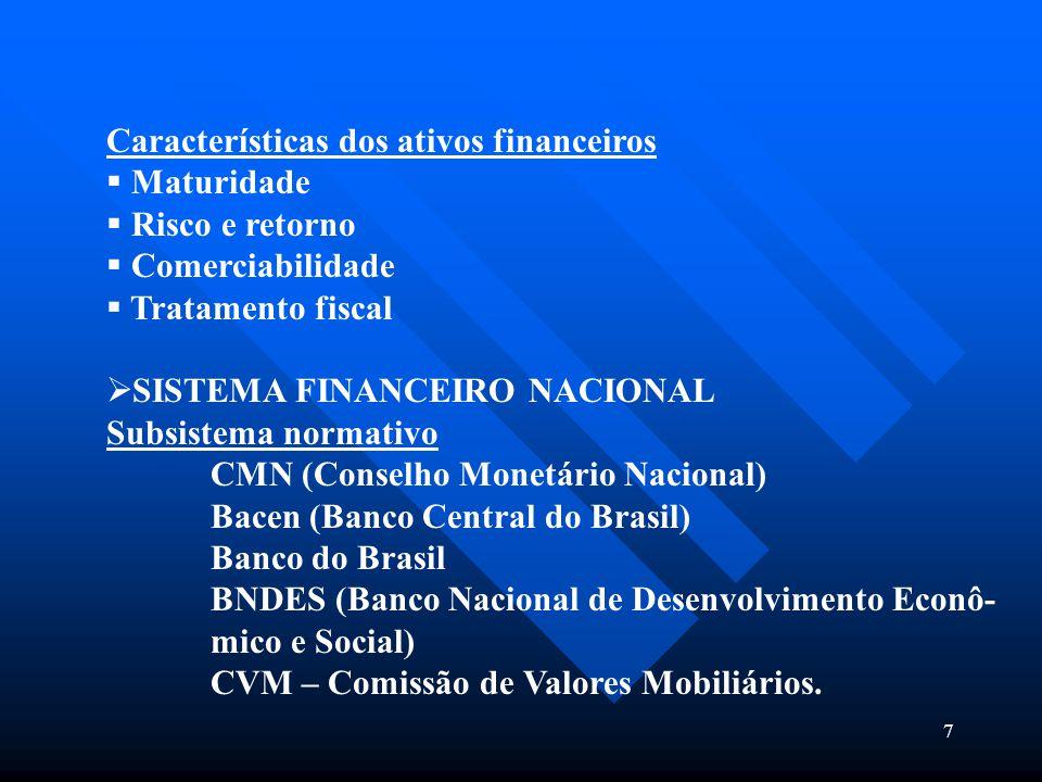 Características dos ativos financeiros