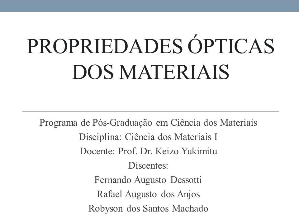 Propriedades ópticas dos materiais