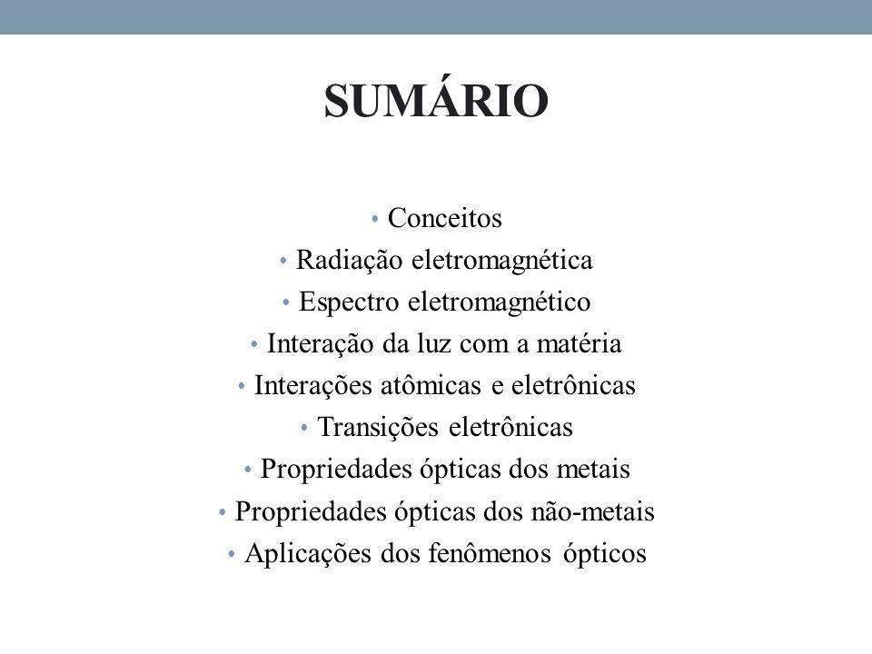 SUMÁRIO Conceitos Radiação eletromagnética Espectro eletromagnético