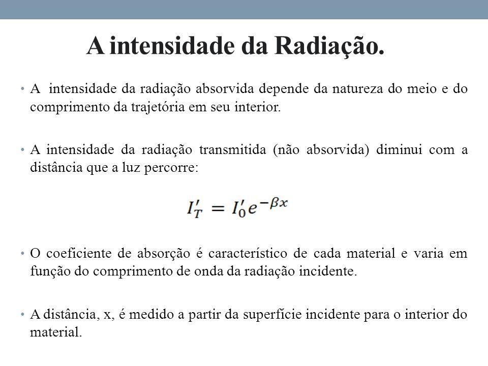 A intensidade da Radiação.