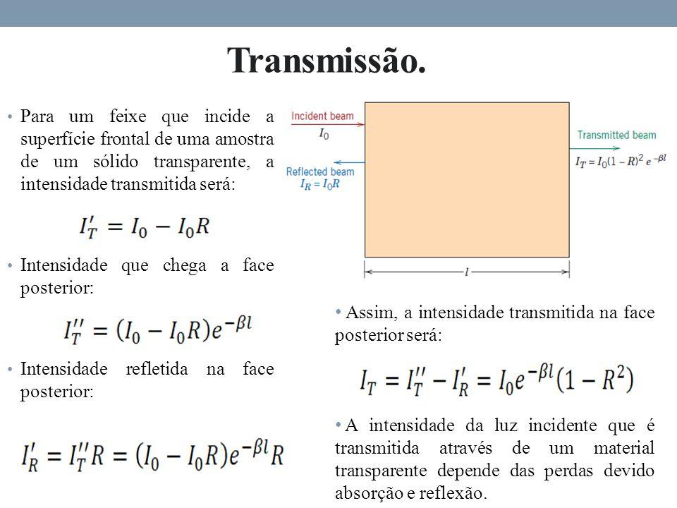 Transmissão. Para um feixe que incide a superfície frontal de uma amostra de um sólido transparente, a intensidade transmitida será: