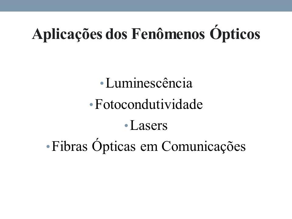 Aplicações dos Fenômenos Ópticos