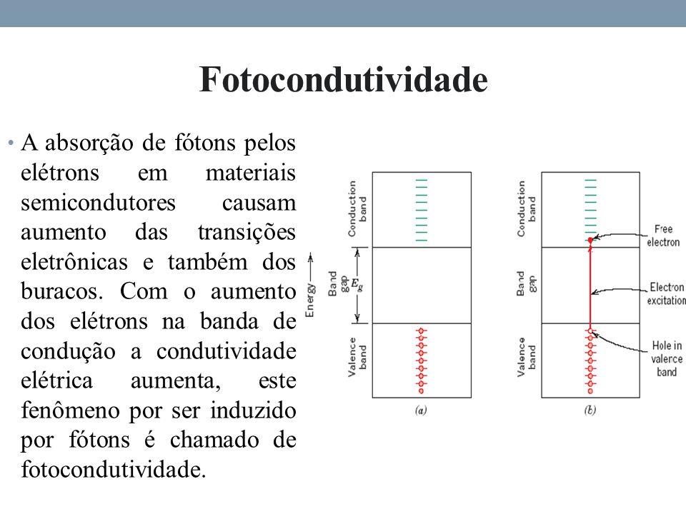 Fotocondutividade