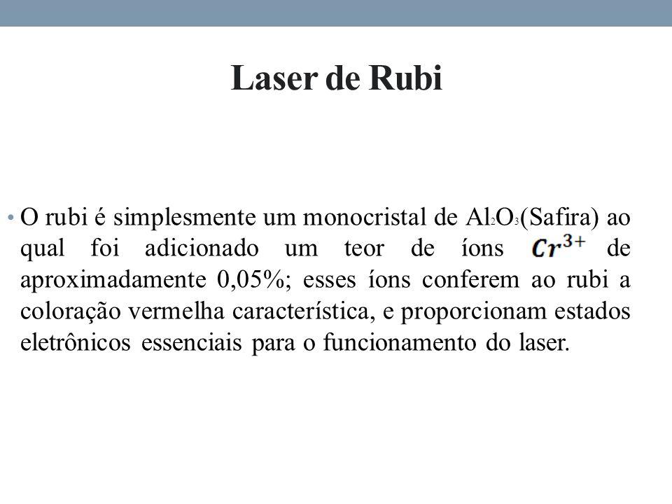 Laser de Rubi