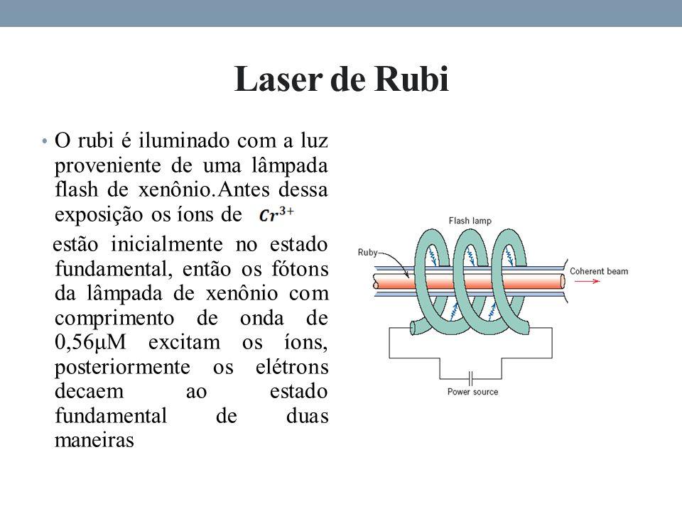 Laser de Rubi O rubi é iluminado com a luz proveniente de uma lâmpada flash de xenônio.Antes dessa exposição os íons de.