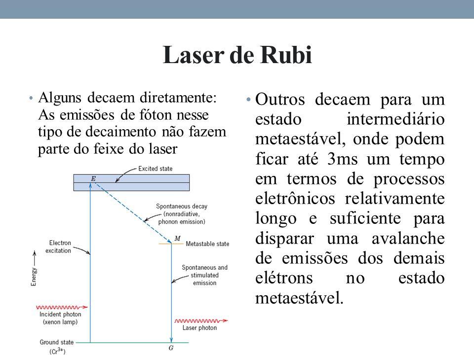 Laser de Rubi Alguns decaem diretamente: As emissões de fóton nesse tipo de decaimento não fazem parte do feixe do laser.
