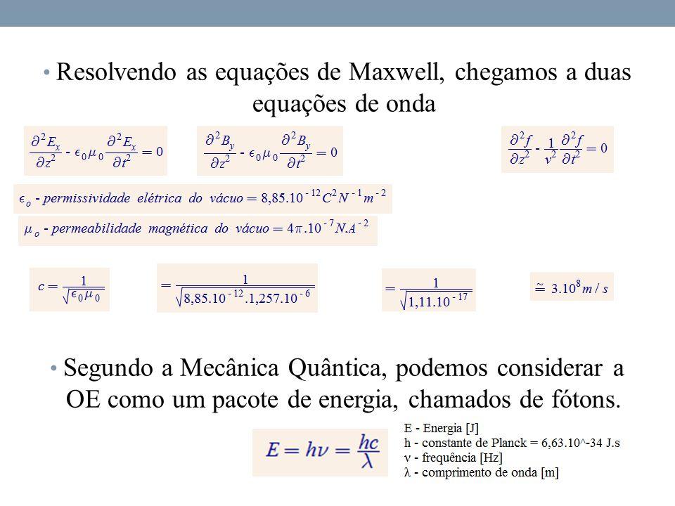 Resolvendo as equações de Maxwell, chegamos a duas equações de onda