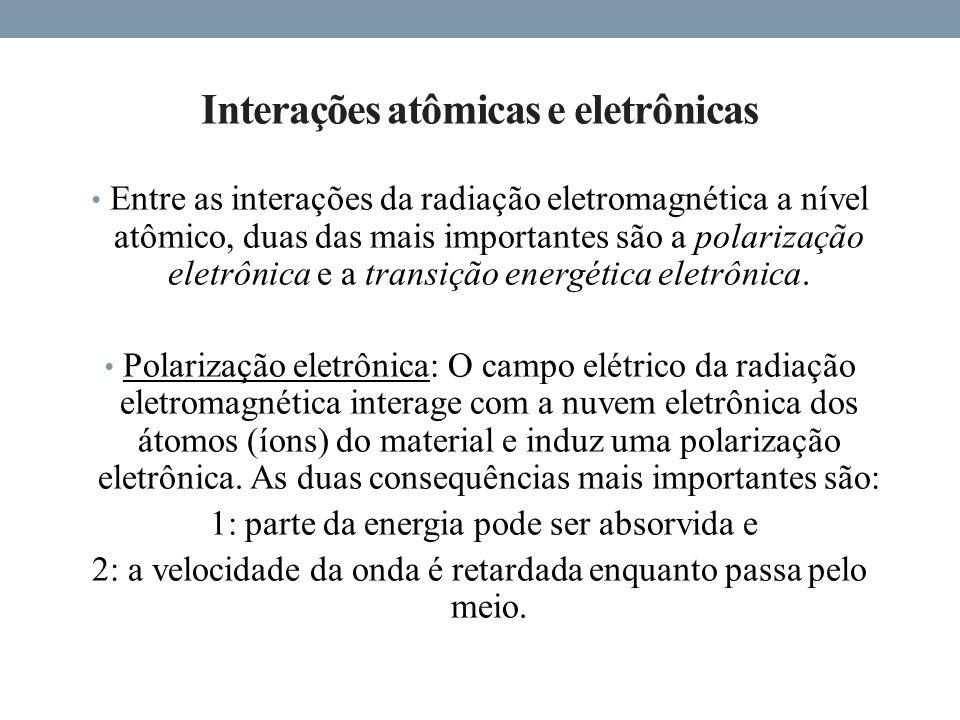 Interações atômicas e eletrônicas
