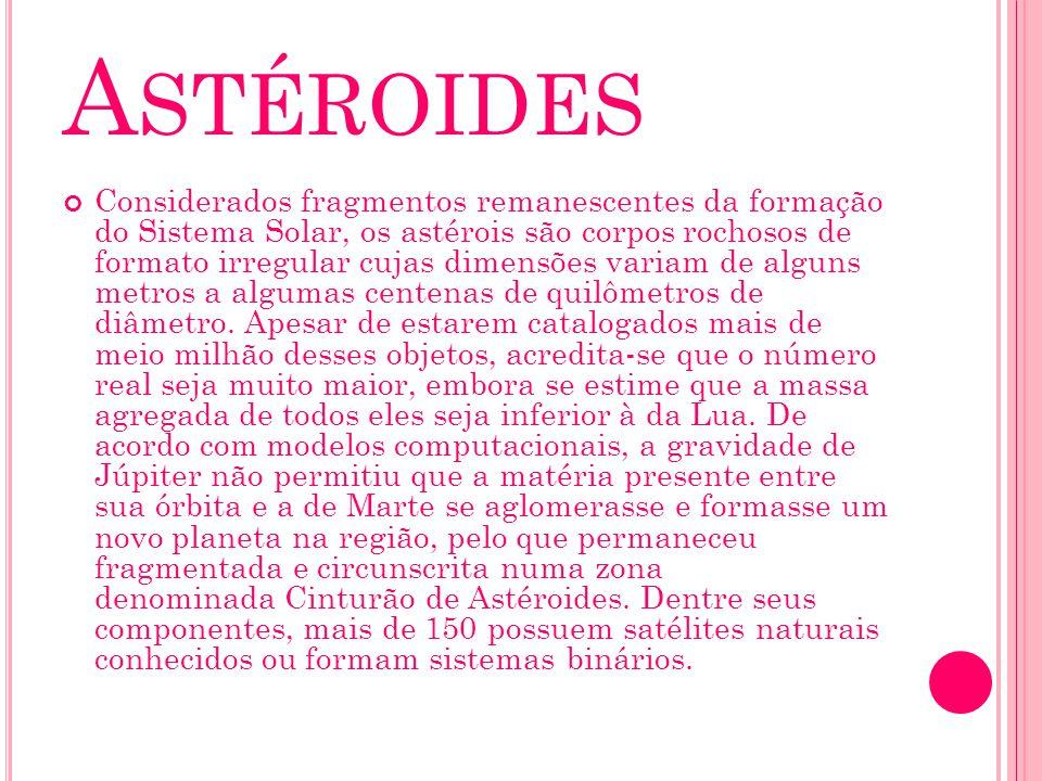 Astéroides