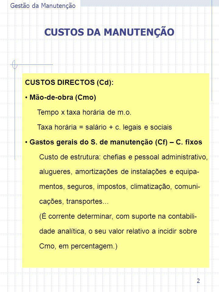 CUSTOS DA MANUTENÇÃO CUSTOS DIRECTOS (Cd): Mão-de-obra (Cmo)