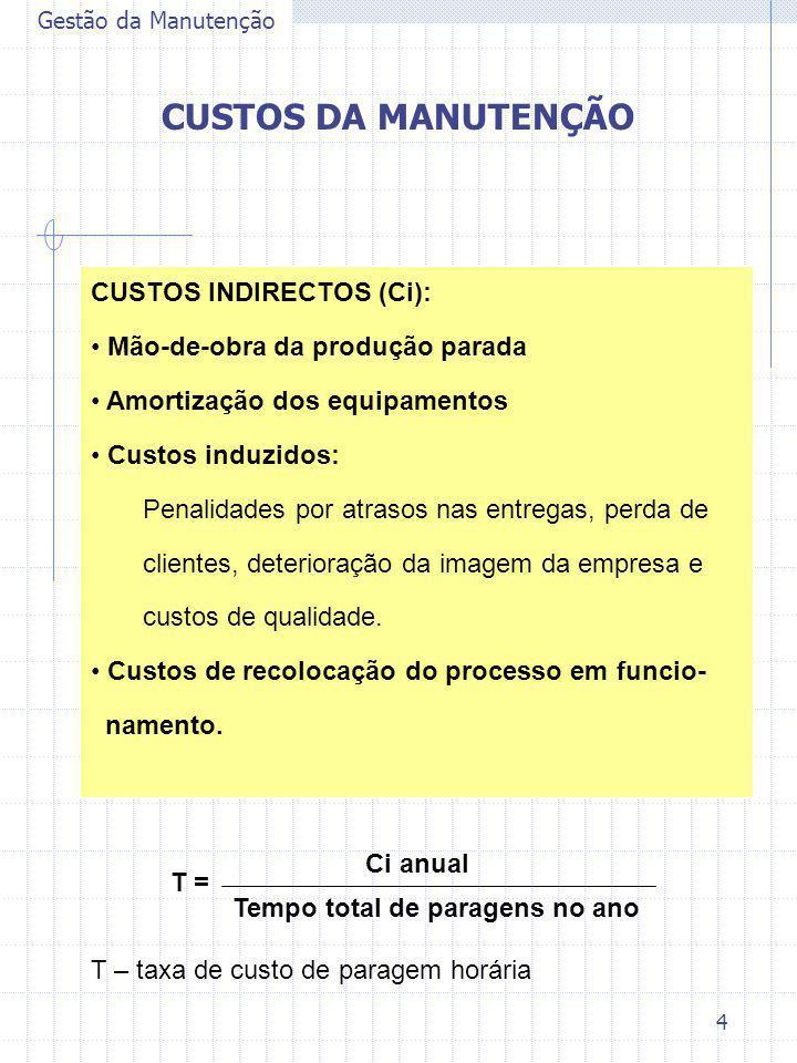 CUSTOS DA MANUTENÇÃO CUSTOS INDIRECTOS (Ci):
