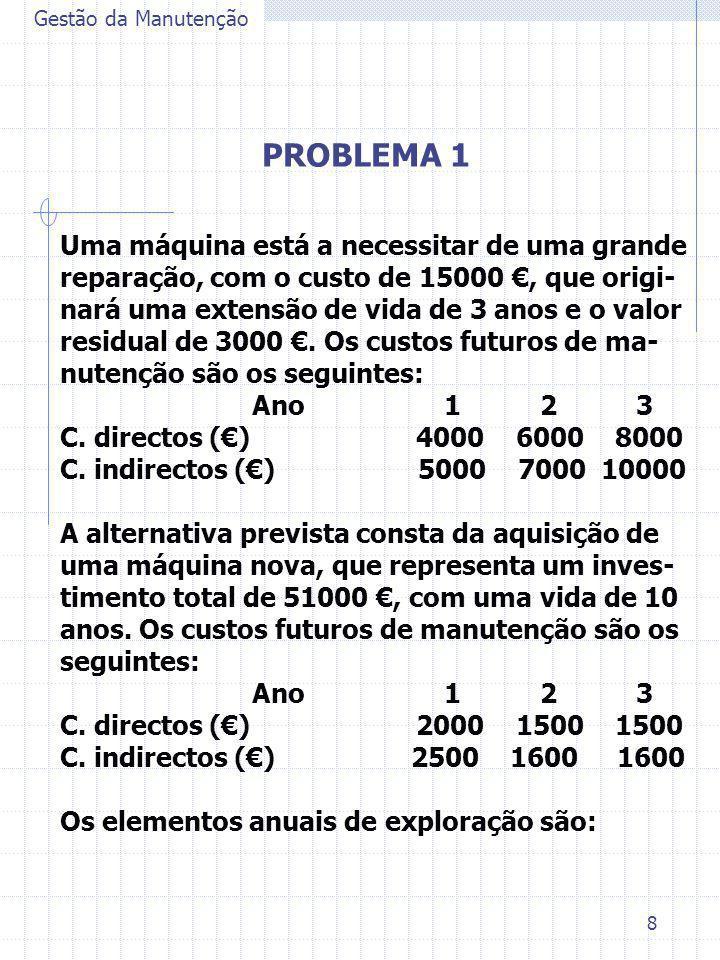 Gestão da Manutenção PROBLEMA 1.
