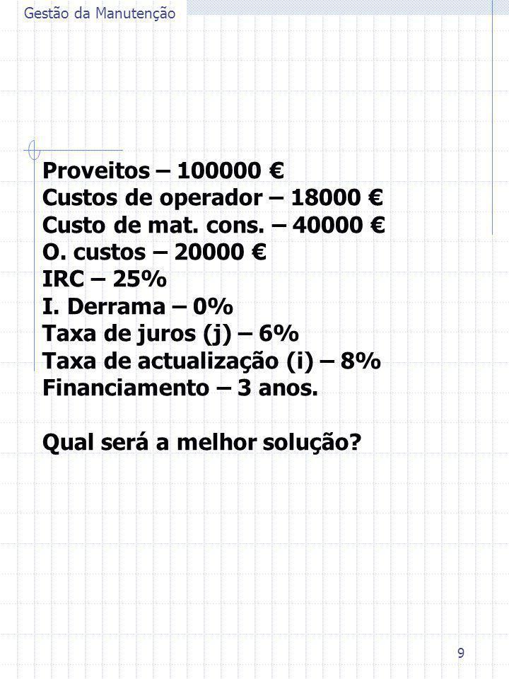 Taxa de actualização (i) – 8% Financiamento – 3 anos.