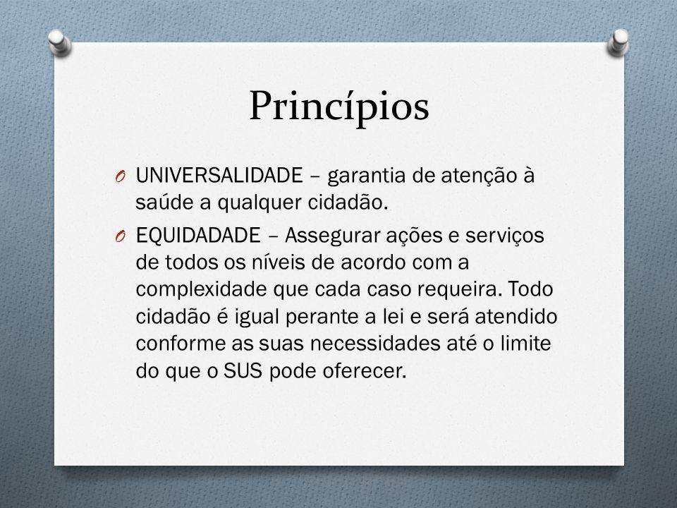 Princípios UNIVERSALIDADE – garantia de atenção à saúde a qualquer cidadão.