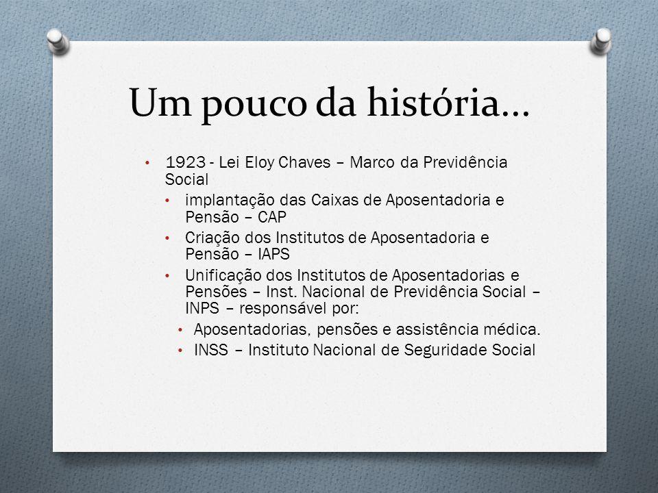 Um pouco da história... 1923 - Lei Eloy Chaves – Marco da Previdência Social. implantação das Caixas de Aposentadoria e Pensão – CAP.