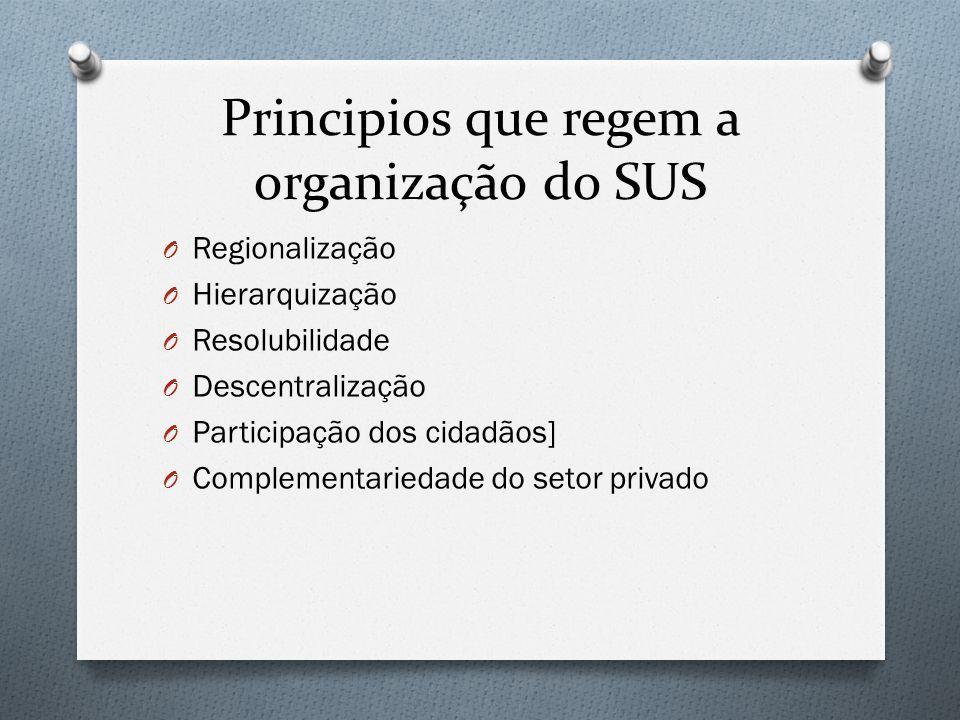 Principios que regem a organização do SUS