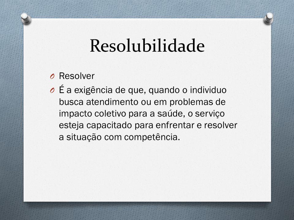 Resolubilidade Resolver