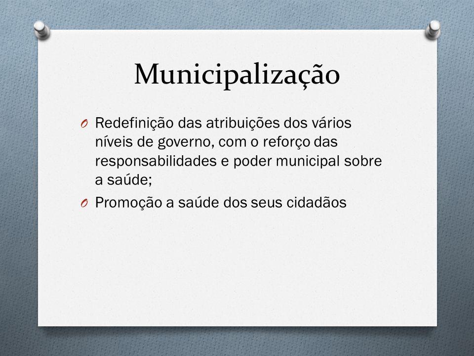 Municipalização Redefinição das atribuições dos vários níveis de governo, com o reforço das responsabilidades e poder municipal sobre a saúde;