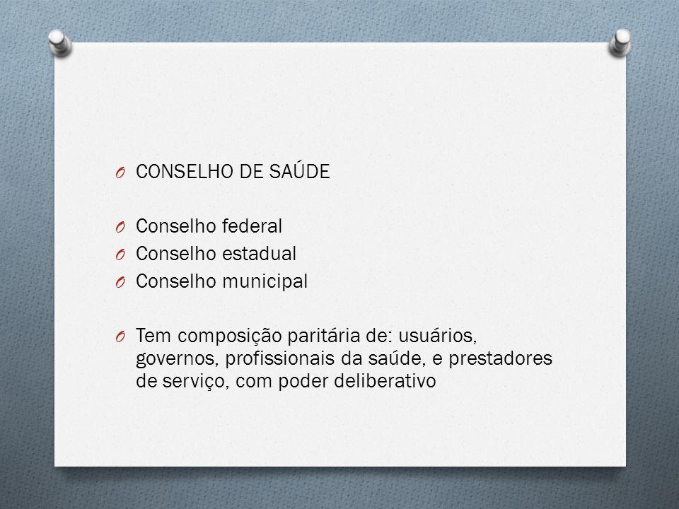CONSELHO DE SAÚDE Conselho federal. Conselho estadual. Conselho municipal.
