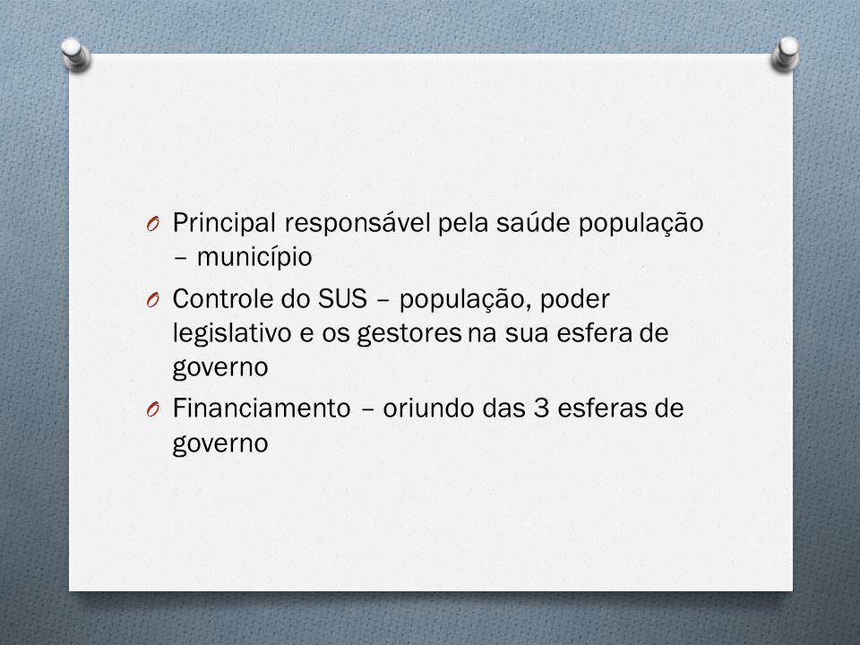 Principal responsável pela saúde população – município