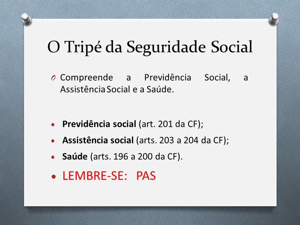 O Tripé da Seguridade Social