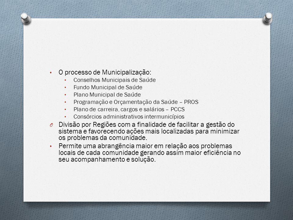 O processo de Municipalização: