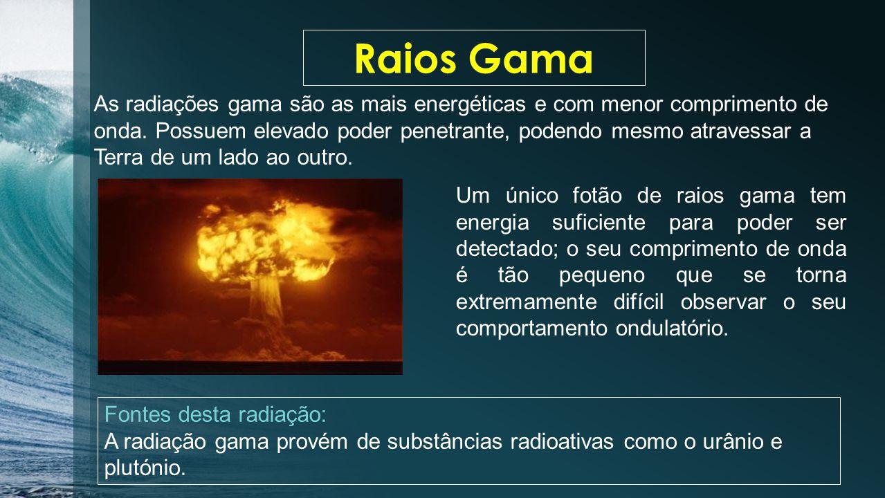 Raios Gama