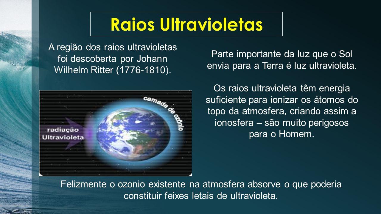 Raios Ultravioletas A região dos raios ultravioletas foi descoberta por Johann Wilhelm Ritter (1776-1810).