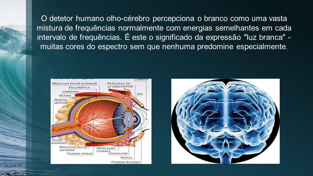 O detetor humano olho-cérebro percepciona o branco como uma vasta mistura de frequências normalmente com energias semelhantes em cada intervalo de frequências.