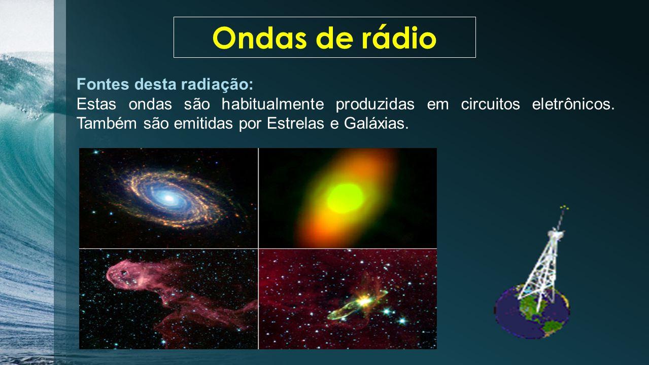 Ondas de rádio Fontes desta radiação: