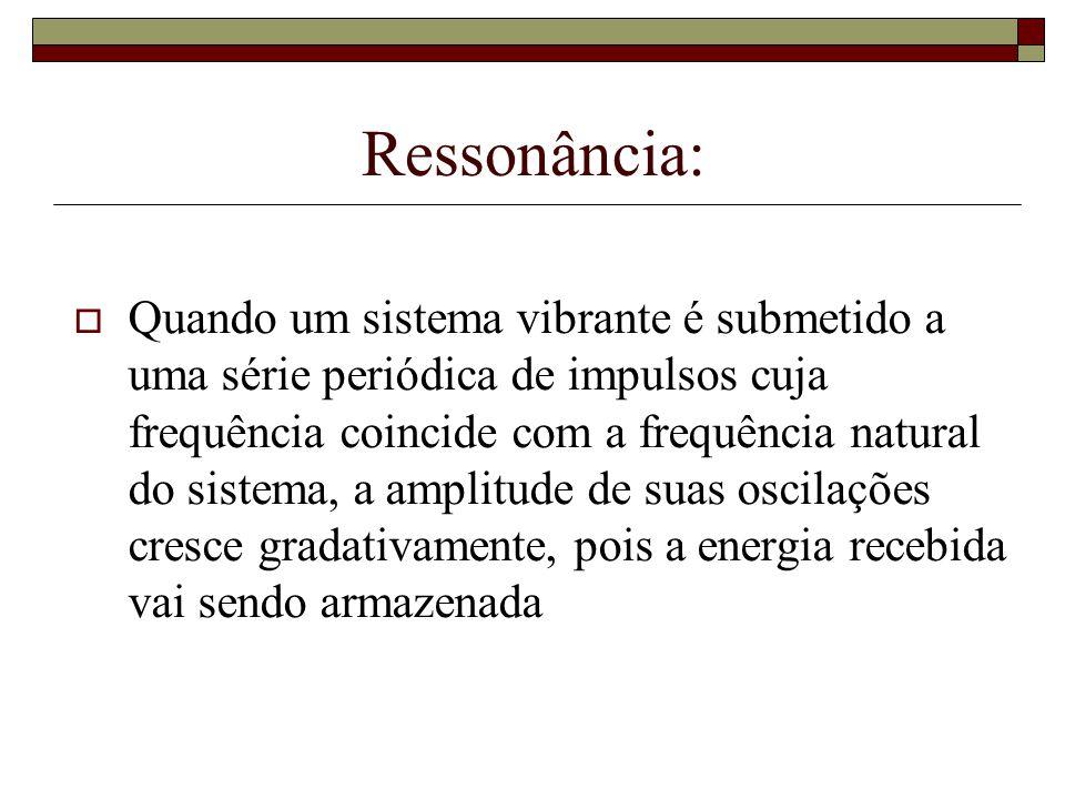Ressonância: