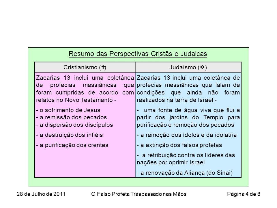 Resumo das Perspectivas Cristãs e Judaicas