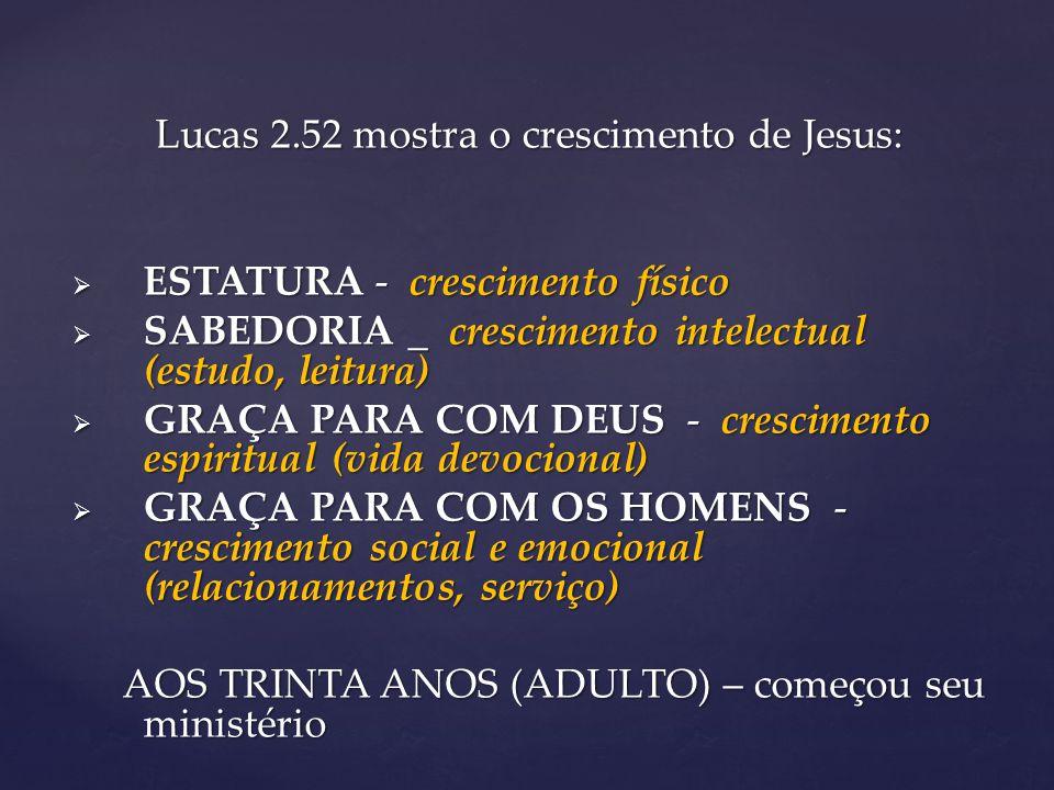 Lucas 2.52 mostra o crescimento de Jesus: